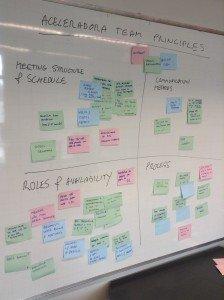 defining-team-principles-final