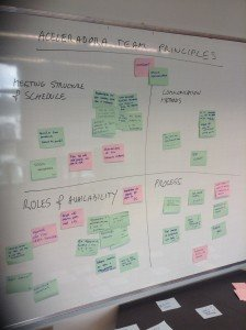 defining-team-principles-result