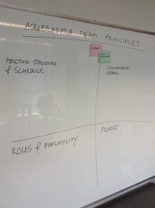 defining-team-principles-sample-canvas