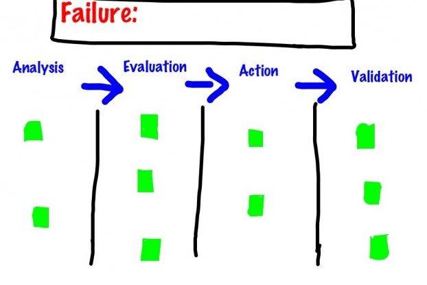 FMEA-simplified-forFailureAnalysis