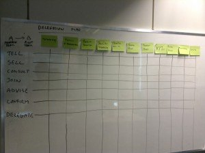 delegation-map