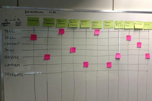 delegation-map2