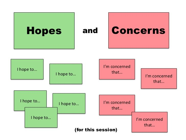 hopes and concerns fun retrospectives