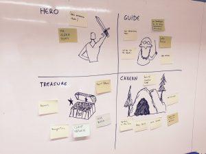 hero-journey-futurospective.jpg