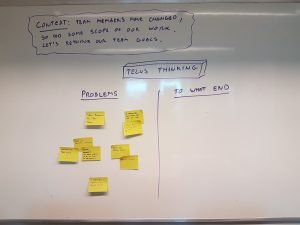 telos-thinking-futurospective-problems