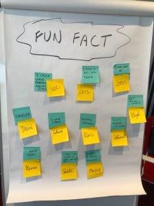 fun-fact-fun-retrospectives
