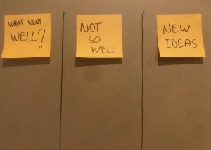 well-not-so-well-ideas-retrospective